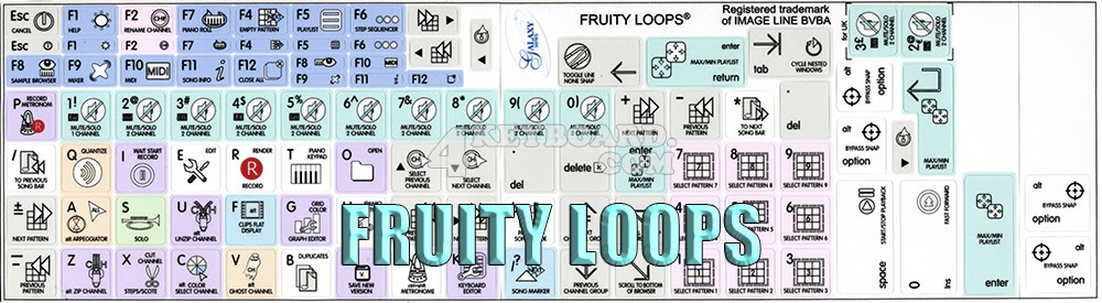 Fruity Loops Galaxy Series Keyboard Stickers Apple Size